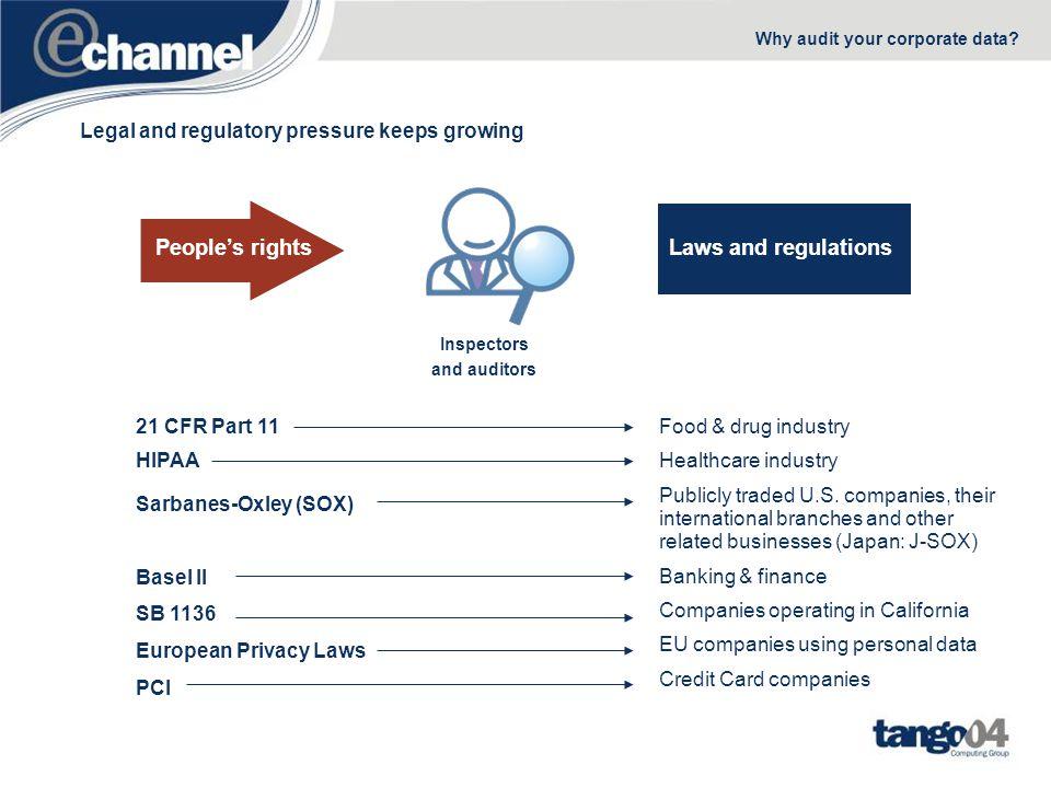 Group summaries –Per transaction type New Tango/04 Data Monitor – Advanced Reporting