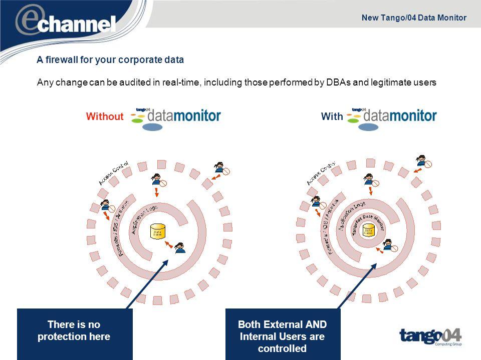 Data Monitor for IBM i Some Technical Highlights