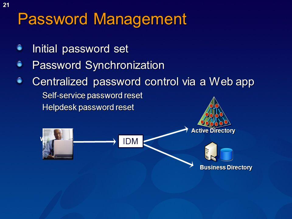21 Active Directory Password Management Initial password set Password Synchronization Centralized password control via a Web app Self-service password reset Helpdesk password reset Business Directory Web app IDM