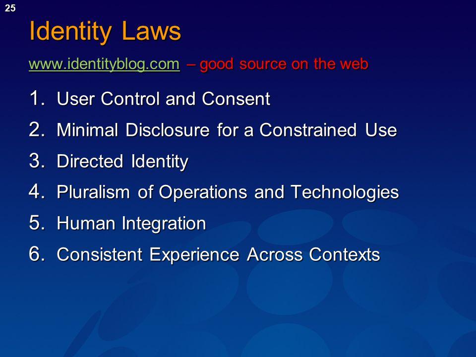 25 Identity Laws www.identityblog.com – good source on the web www.identityblog.com 1.