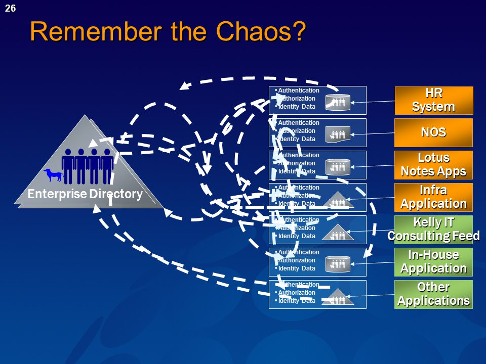 26 Remember the Chaos.