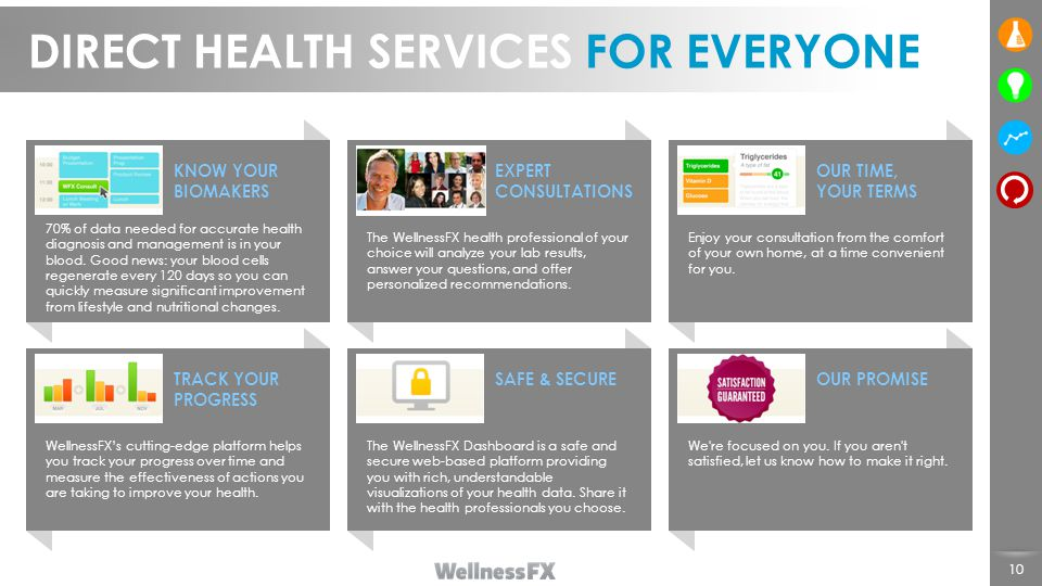 10 DIRECT HEALTH SERVICES FOR EVERYONE 70% of data needed for accurate health diagnosis and management is in your blood.