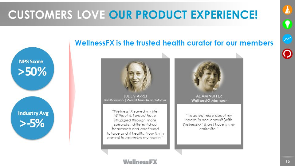 16 CUSTOMERS LOVE OUR PRODUCT EXPERIENCE.
