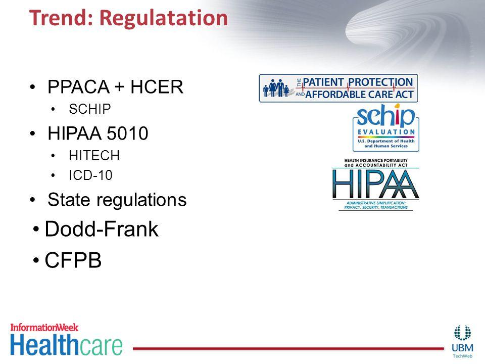 Trend: Regulatation PPACA + HCER SCHIP HIPAA 5010 HITECH ICD-10 State regulations Dodd-Frank CFPB