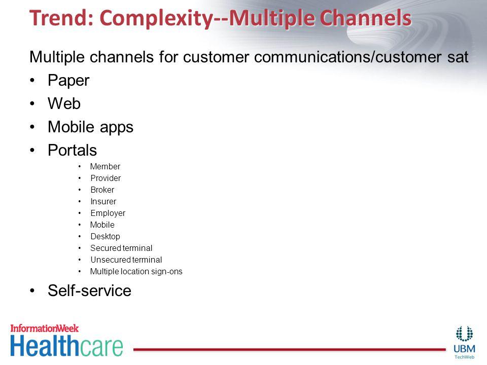 Trend: Complexity--Multiple Channels Multiple channels for customer communications/customer sat Paper Web Mobile apps Portals Member Provider Broker Insurer Employer Mobile Desktop Secured terminal Unsecured terminal Multiple location sign-ons Self-service