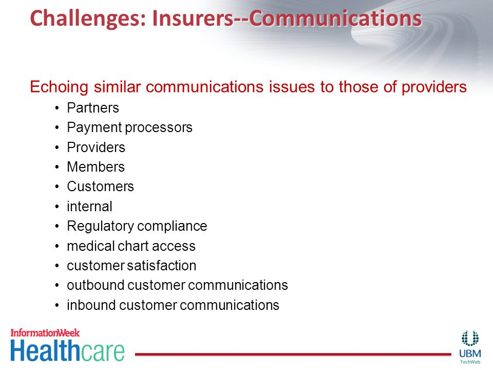 Challenges: Insurers--Communications Echoing similar communications issues to those of providers Partners Payment processors Providers Members Custome