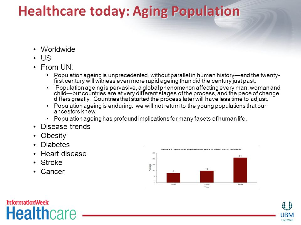 Healthcare today: Aging Population Worldwide US From UN: Population ageing is unprecedented, without parallel in human history—and the twenty- first century will witness even more rapid ageing than did the century just past.