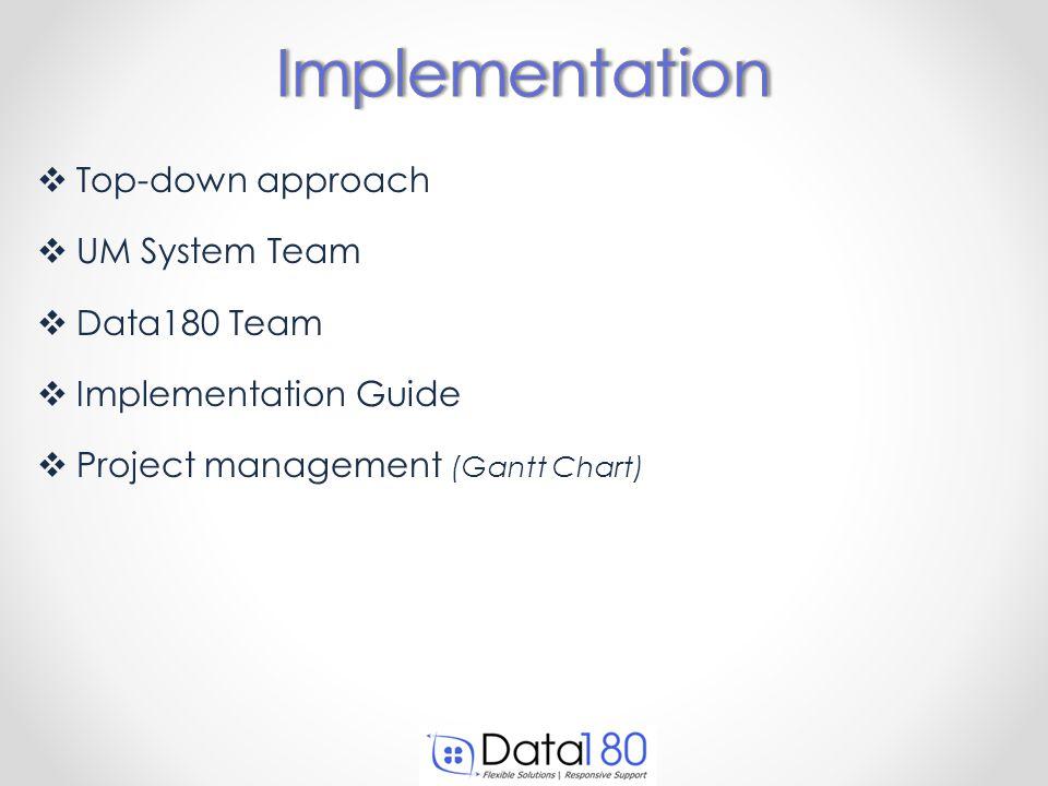  Top-down approach  UM System Team  Data180 Team  Implementation Guide  Project management (Gantt Chart)