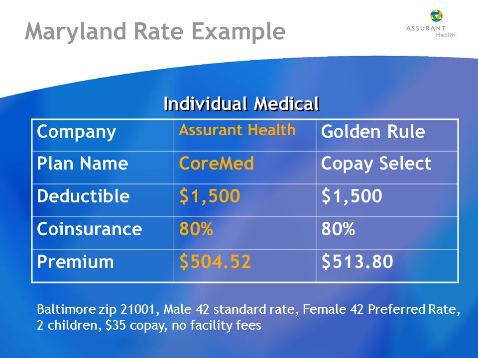 Maryland Rate Example Individual Medical Company Assurant Health Golden Rule Plan NameCoreMedCopay Select Deductible$1,500 Coinsurance80% Premium$504.52$513.80 Baltimore zip 21001, Male 42 standard rate, Female 42 Preferred Rate, 2 children, $35 copay, no facility fees