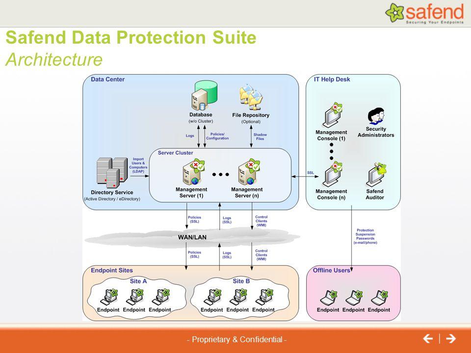 Safend Data Protection Suite Single Management Server & Single Management Console