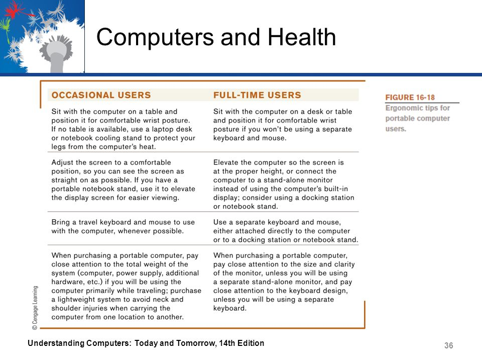 Computers and Health Understanding Computers: Today and Tomorrow, 14th Edition 36