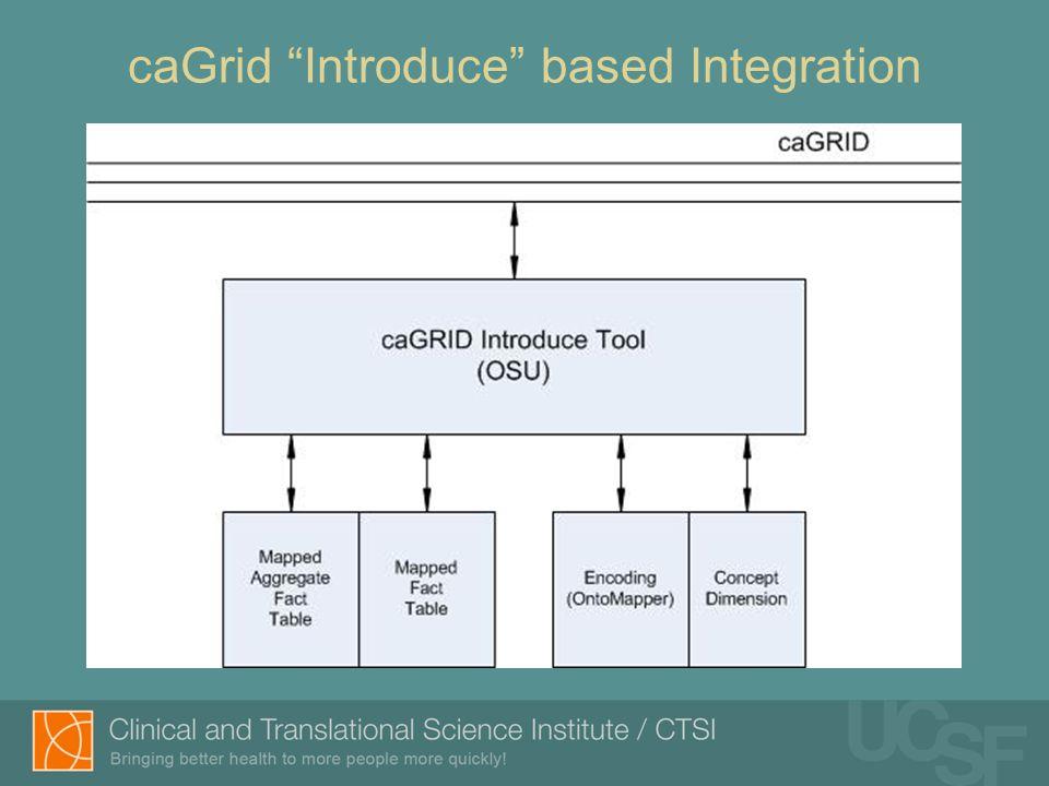 "caGrid ""Introduce"" based Integration"