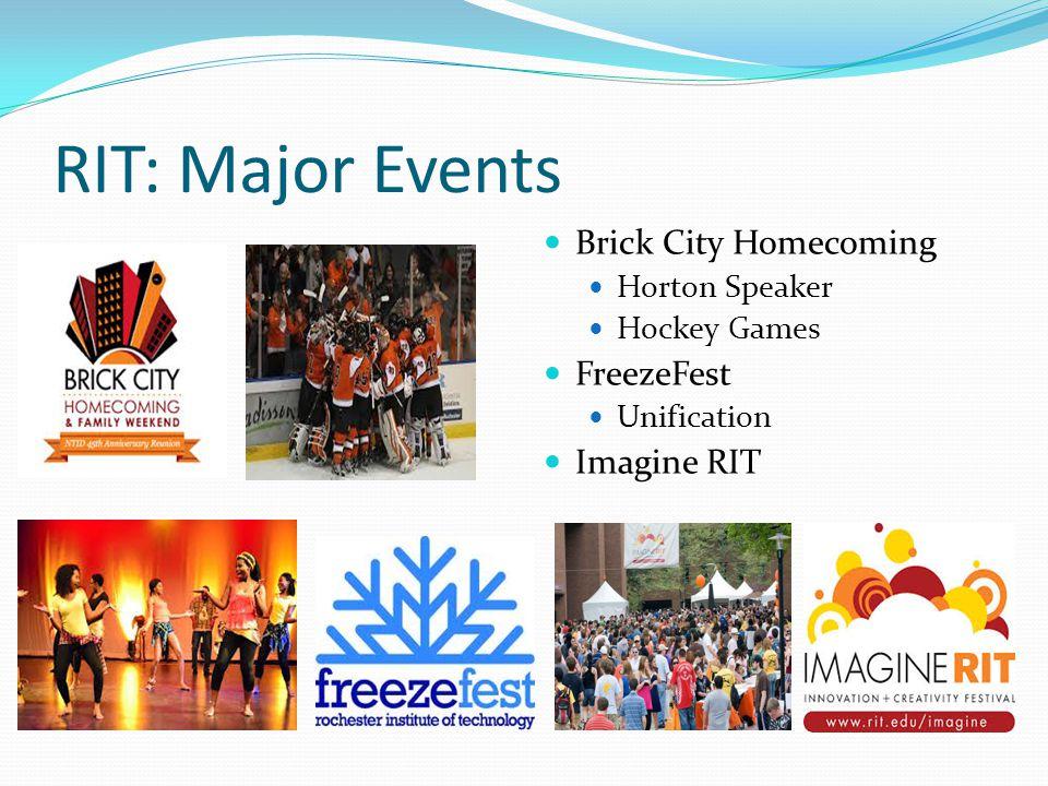 RIT: Major Events Brick City Homecoming Horton Speaker Hockey Games FreezeFest Unification Imagine RIT