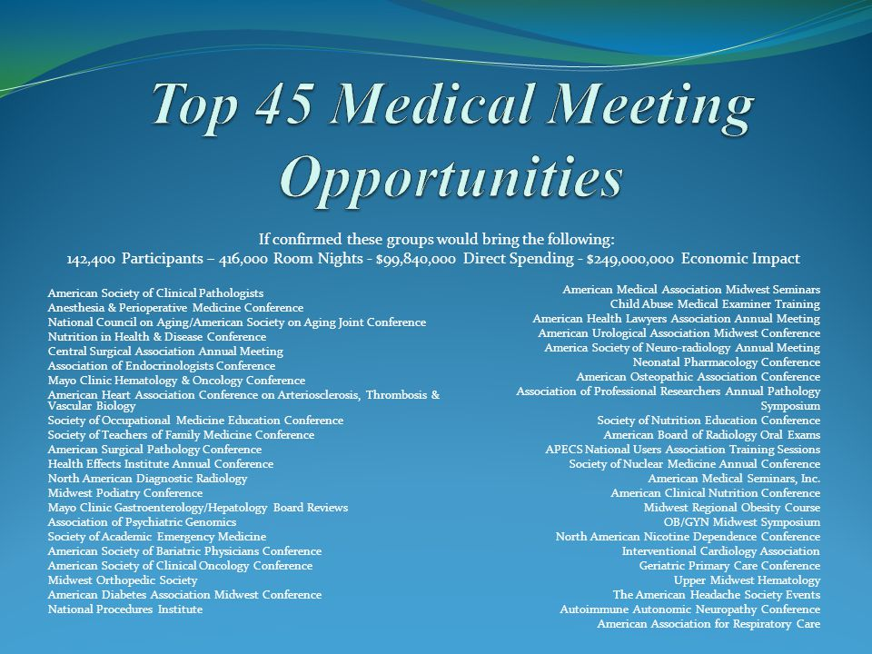 American Society of Clinical Pathologists Anesthesia & Perioperative Medicine Conference National Council on Aging/American Society on Aging Joint Conference Nutrition in Health & Disease Conference Central Surgical Association Annual Meeting Association of Endocrinologists Conference Mayo Clinic Hematology & Oncology Conference American Heart Association Conference on Arteriosclerosis, Thrombosis & Vascular Biology Society of Occupational Medicine Education Conference Society of Teachers of Family Medicine Conference American Surgical Pathology Conference Health Effects Institute Annual Conference North American Diagnostic Radiology Midwest Podiatry Conference Mayo Clinic Gastroenterology/Hepatology Board Reviews Association of Psychiatric Genomics Society of Academic Emergency Medicine American Society of Bariatric Physicians Conference American Society of Clinical Oncology Conference Midwest Orthopedic Society American Diabetes Association Midwest Conference National Procedures Institute American Medical Association Midwest Seminars Child Abuse Medical Examiner Training American Health Lawyers Association Annual Meeting American Urological Association Midwest Conference America Society of Neuro-radiology Annual Meeting Neonatal Pharmacology Conference American Osteopathic Association Conference Association of Professional Researchers Annual Pathology Symposium Society of Nutrition Education Conference American Board of Radiology Oral Exams APECS National Users Association Training Sessions Society of Nuclear Medicine Annual Conference American Medical Seminars, Inc.