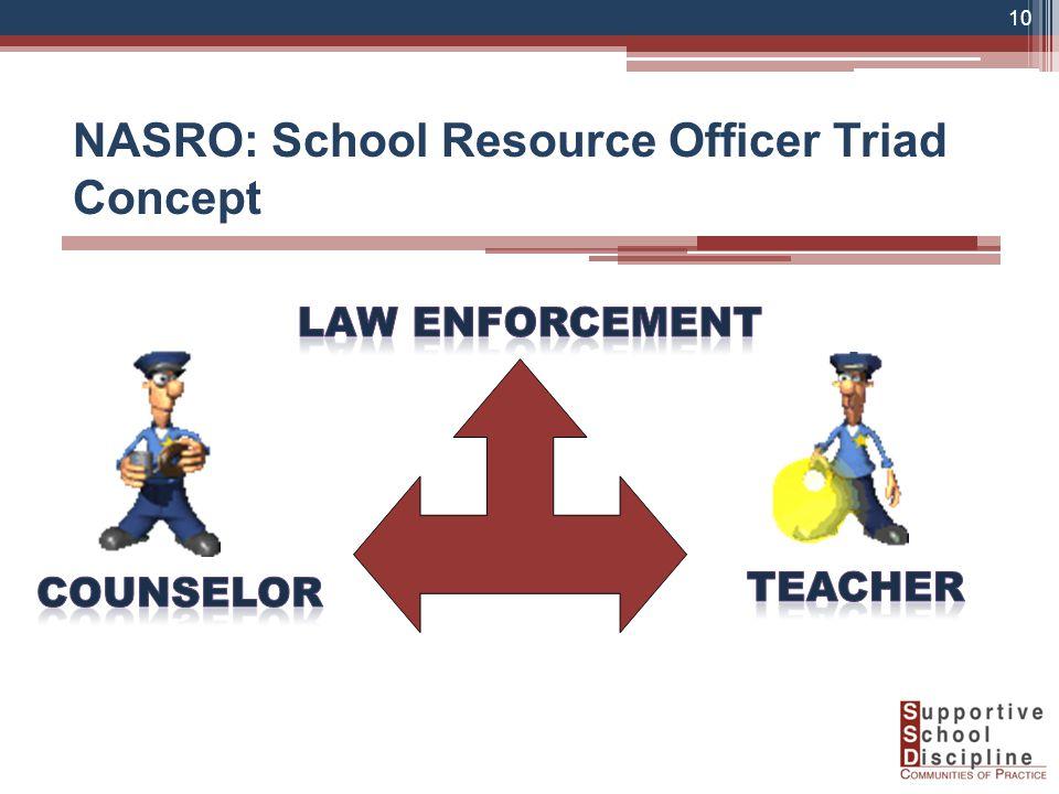 NASRO: School Resource Officer Triad Concept 10