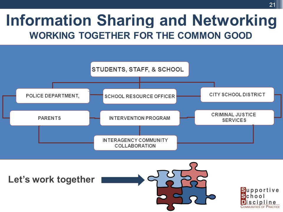 Information Sharing and Networking STUDENTS, STAFF, & SCHOOL POLICE DEPARTMENT.