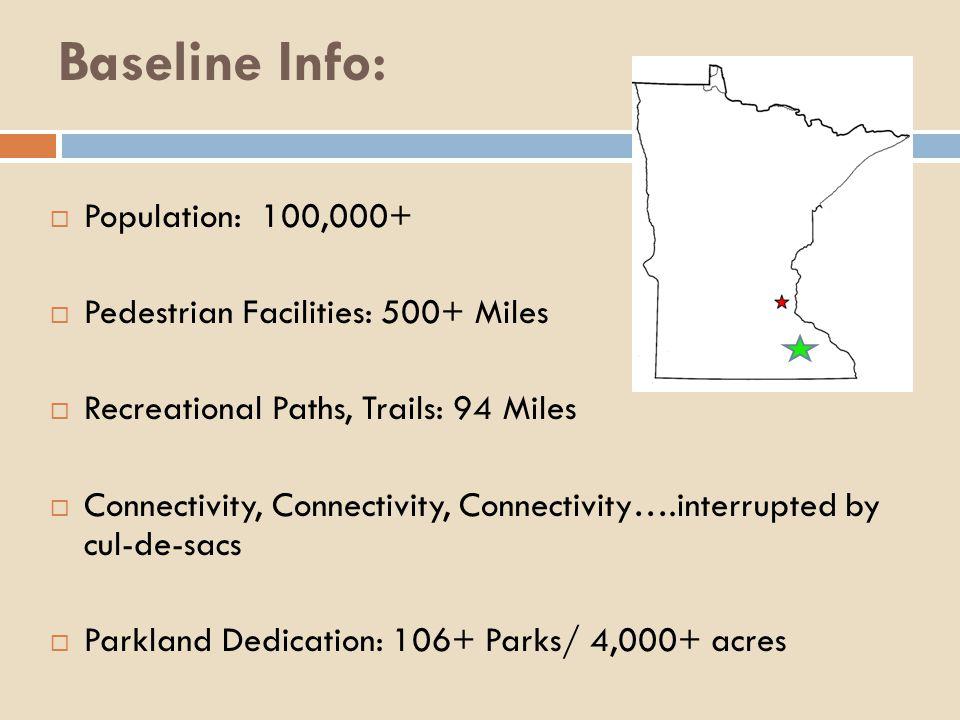 Baseline Info:  Population: 100,000+  Pedestrian Facilities: 500+ Miles  Recreational Paths, Trails: 94 Miles  Connectivity, Connectivity, Connectivity….interrupted by cul-de-sacs  Parkland Dedication: 106+ Parks/ 4,000+ acres