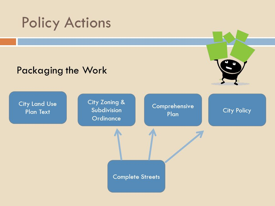 Policy Actions Packaging the Work City Land Use Plan Text City Policy Complete Streets City Zoning & Subdivision Ordinance Comprehensive Plan