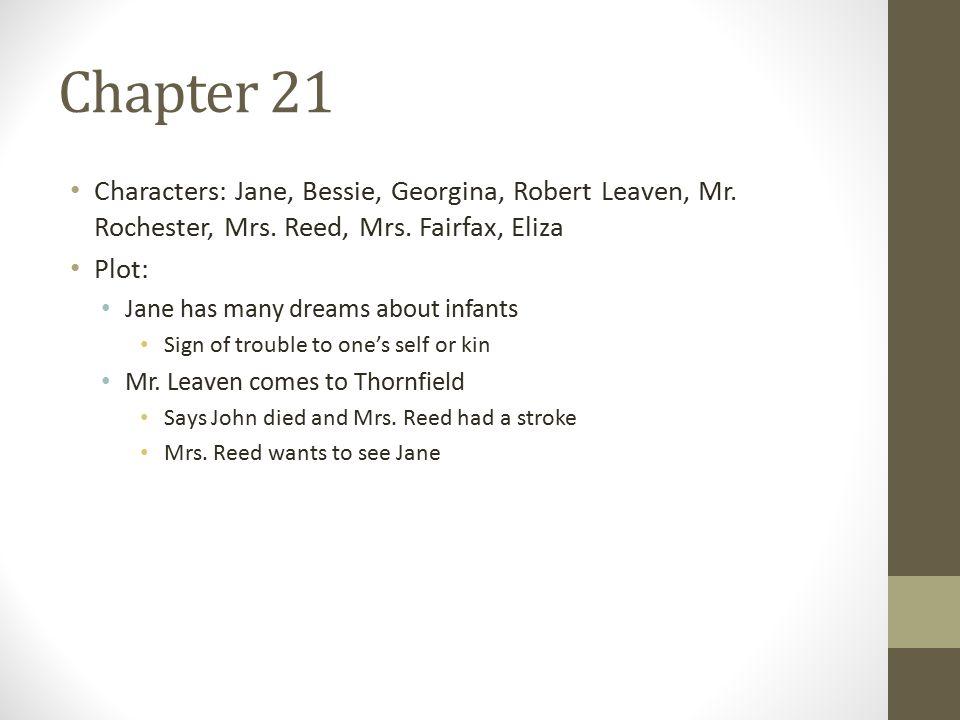 Chapter 21 Characters: Jane, Bessie, Georgina, Robert Leaven, Mr.