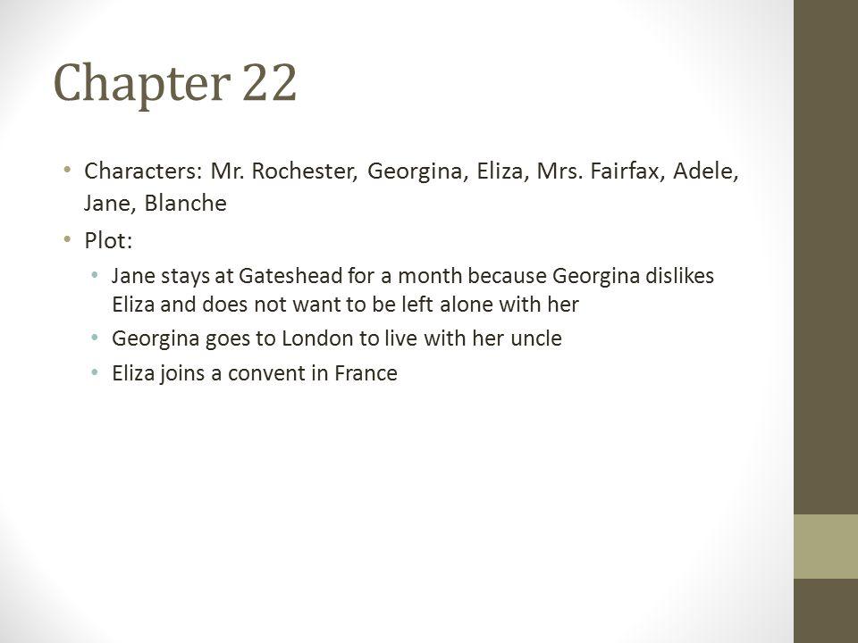 Chapter 22 Characters: Mr. Rochester, Georgina, Eliza, Mrs.