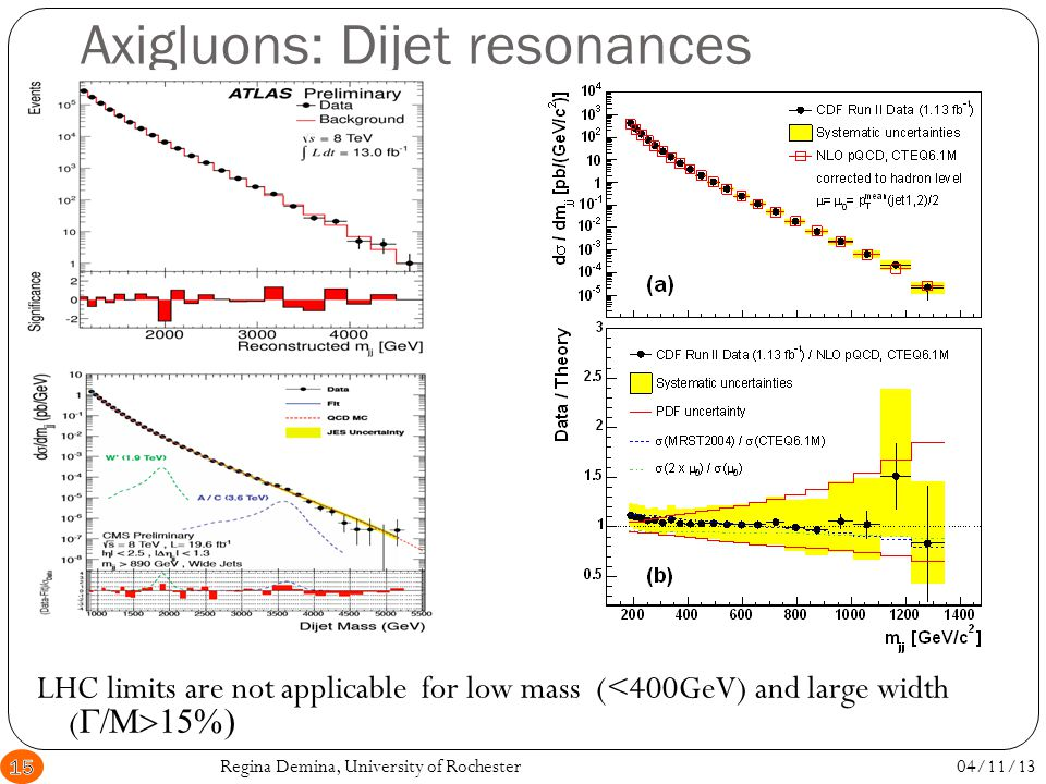 t-channel: Z', W' 04/11/13Regina Demina, University of Rochester16 Direct constraint : from like-sign tops at LHC Introduce SU(2) X that places (u t) R in the same doublet W' carries top number thus suppressing like-sign top production at LHC Predicted asymmetry due to W' ~30% More forward than SM or s-channel production As a result observed asymmetry reduced to 20% Least constrained by other experimental data, asymmetries in agreement with observed Test this hypothesis by using top polarization