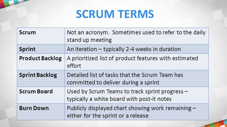 SCRUM TERMS ScrumNot an acronym.