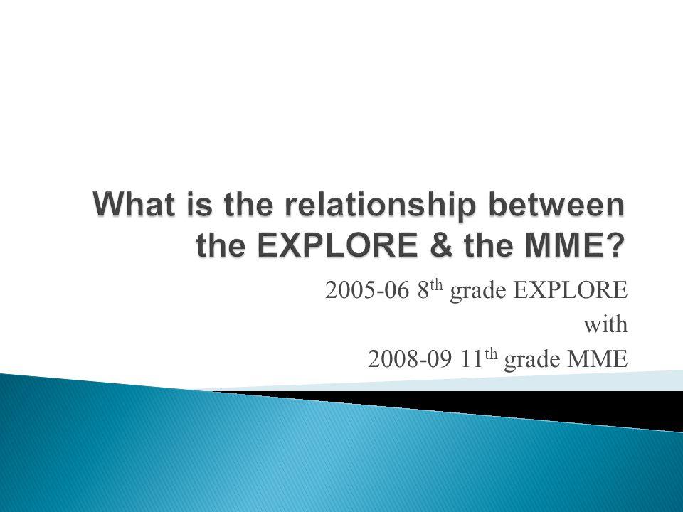 2005-06 8 th grade EXPLORE with 2008-09 11 th grade MME