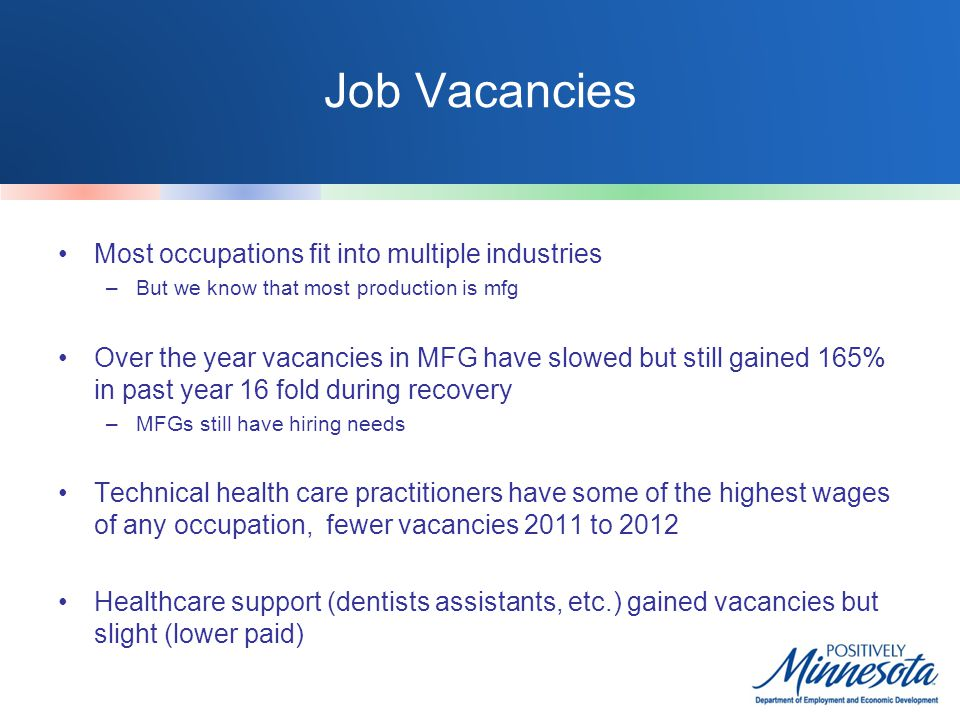Job Vacancies Most occupations fit into multiple industries –But we know that most production is mfg Over the year vacancies in MFG have slowed but still gained 165% in past year 16 fold during recovery –MFGs still have hiring needs Technical health care practitioners have some of the highest wages of any occupation, fewer vacancies 2011 to 2012 Healthcare support (dentists assistants, etc.) gained vacancies but slight (lower paid)