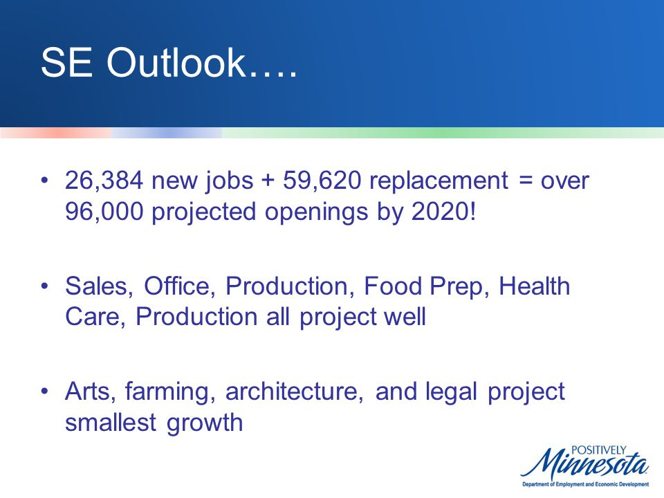 SE Outlook…. 26,384 new jobs + 59,620 replacement = over 96,000 projected openings by 2020.