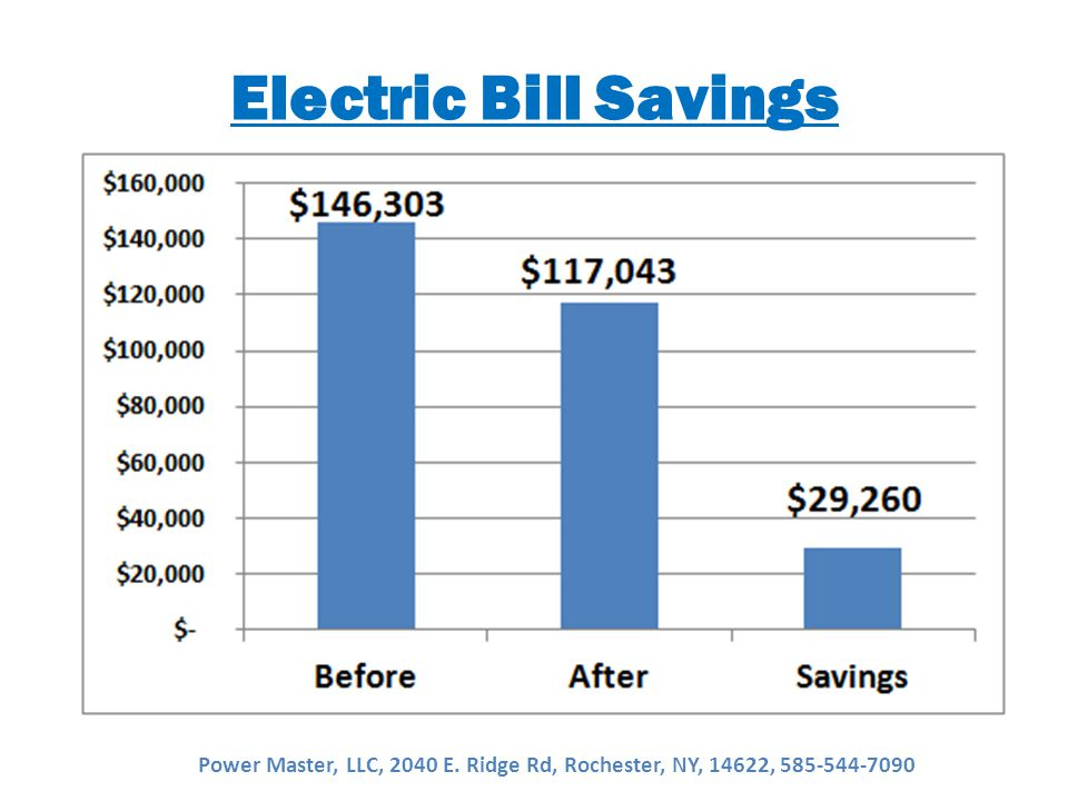 Electric Bill Savings Power Master, LLC, 2040 E. Ridge Rd, Rochester, NY, 14622, 585-544-7090