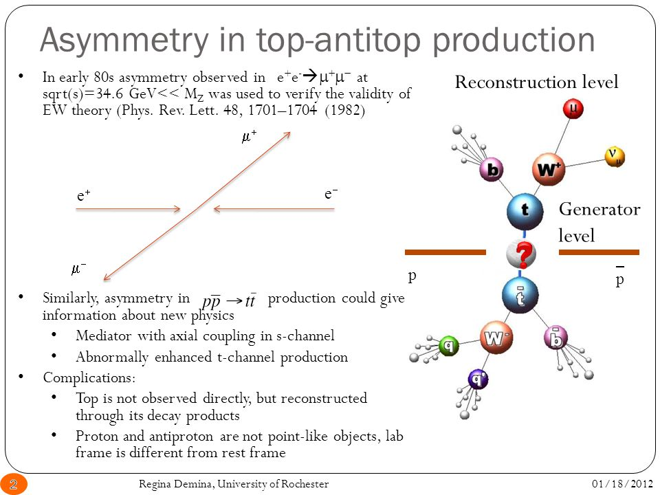 Definitions Asymmetry defined for ee   In proton-antiproton collisions   y  y is invariant to boosts along z-axis Asymmetry based on  y is the same in lab and tt rest frame Asymmetry based on rapidity of lepton from top decay Lepton angles are measured with a good precision    ee ee q _q_q t _t_t 01/18/20123Regina Demina, University of Rochester