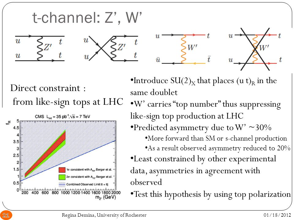 t-channel: Z', W' 01/18/2012Regina Demina, University of Rochester21 Direct constraint : from like-sign tops at LHC Introduce SU(2) X that places (u t) R in the same doublet W' carries top number thus suppressing like-sign top production at LHC Predicted asymmetry due to W' ~30% More forward than SM or s-channel production As a result observed asymmetry reduced to 20% Least constrained by other experimental data, asymmetries in agreement with observed Test this hypothesis by using top polarization