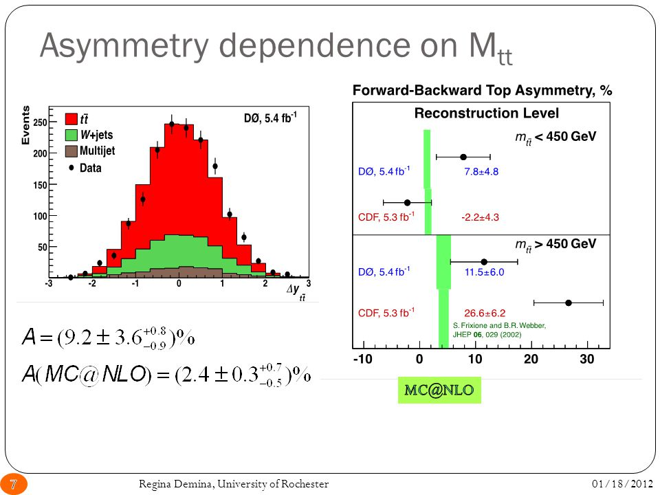 Asymmetry dependence on M tt 01/18/20127Regina Demina, University of Rochester