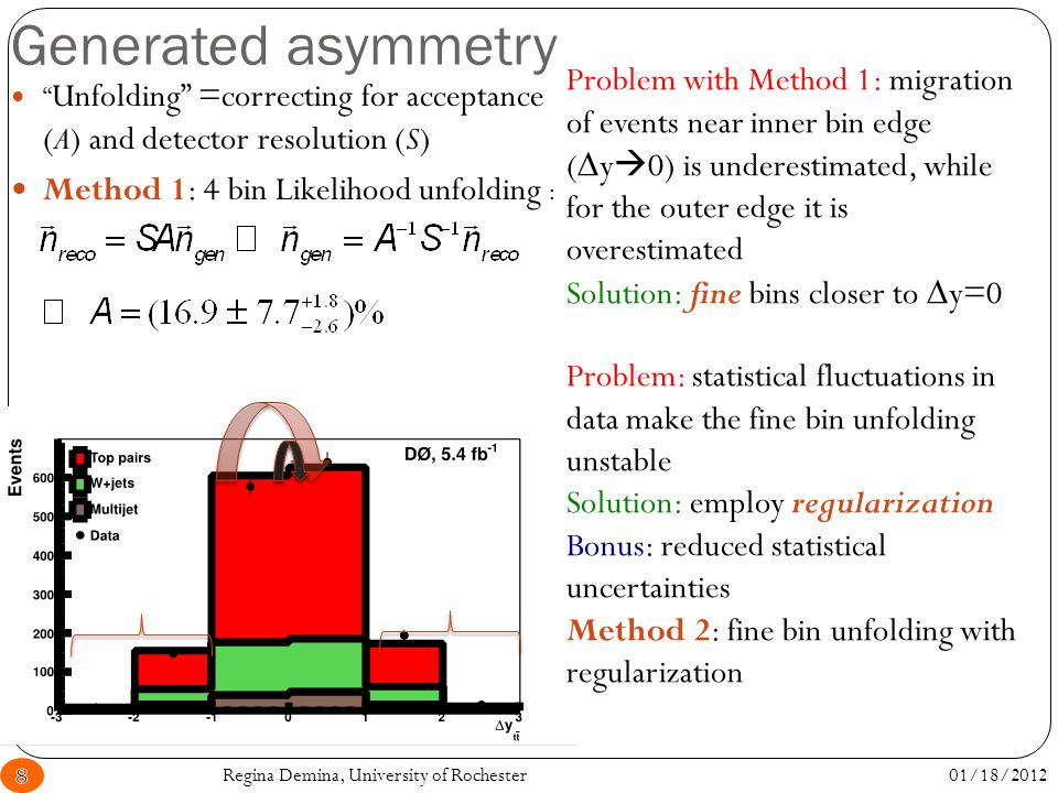 Generated asymmetry Unfolding =correcting for acceptance (A) and detector resolution (S) Method 1: 4 bin Likelihood unfolding : Problem with Method 1: migration of events near inner bin edge (  y  0) is underestimated, while for the outer edge it is overestimated Solution: fine bins closer to  y=0 Problem: statistical fluctuations in data make the fine bin unfolding unstable Solution: employ regularization Bonus: reduced statistical uncertainties Method 2: fine bin unfolding with regularization 01/18/20128Regina Demina, University of Rochester