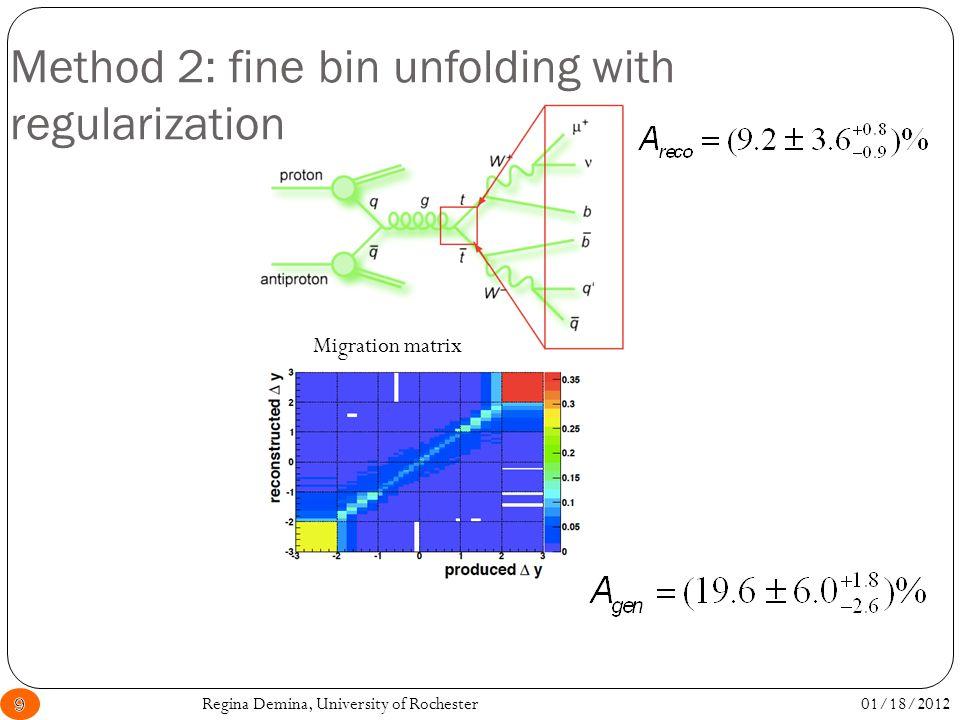 Predicted asymmetries: axigluons 01/18/2012Regina Demina, University of Rochester20