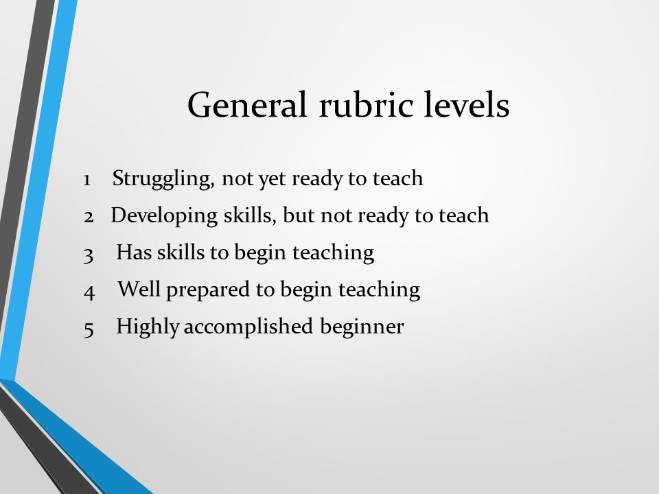 General rubric levels 1 Struggling, not yet ready to teach 2 Developing skills, but not ready to teach 3 Has skills to begin teaching 4 Well prepared