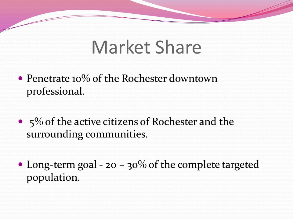 Market Share Penetrate 10% of the Rochester downtown professional.