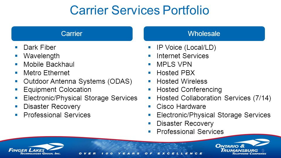 Carrier Services Portfolio 9 Carrier  Dark Fiber  Wavelength  Mobile Backhaul  Metro Ethernet  Outdoor Antenna Systems (ODAS)  Equipment Colocation  Electronic/Physical Storage Services  Disaster Recovery  Professional Services Wholesale  IP Voice (Local/LD)  Internet Services  MPLS VPN  Hosted PBX  Hosted Wireless  Hosted Conferencing  Hosted Collaboration Services (7/14)  Cisco Hardware  Electronic/Physical Storage Services  Disaster Recovery  Professional Services