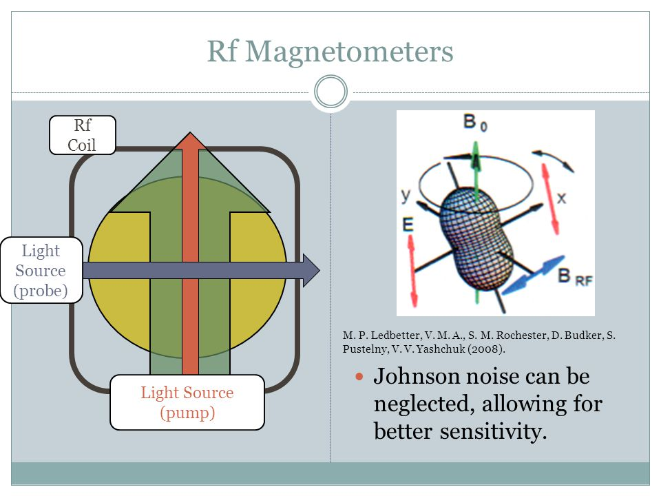 Rf Magnetometers Light Source (pump) Light Source (probe) Johnson noise can be neglected, allowing for better sensitivity.