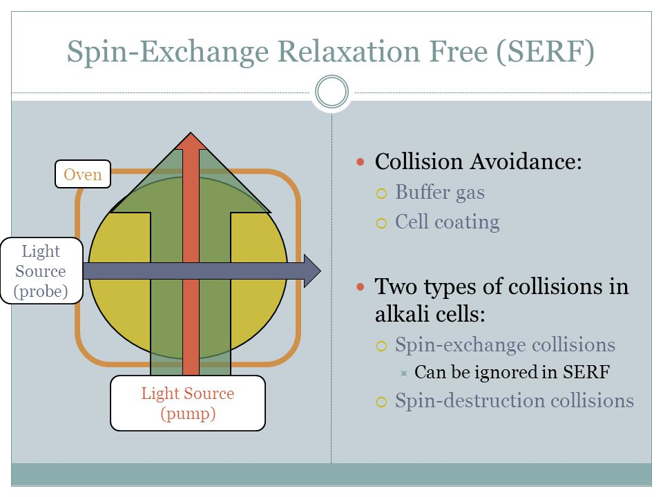 Spin-Exchange Relaxation Free (SERF) Collision Avoidance:  Buffer gas  Cell coating Two types of collisions in alkali cells:  Spin-exchange collisions  Can be ignored in SERF  Spin-destruction collisions Light Source (pump) Light Source (probe) Oven