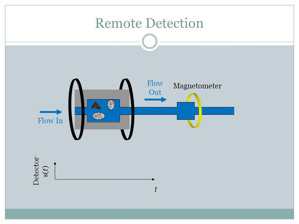 Remote Detection Flow In Flow Out Magnetometer t Detector s(t)