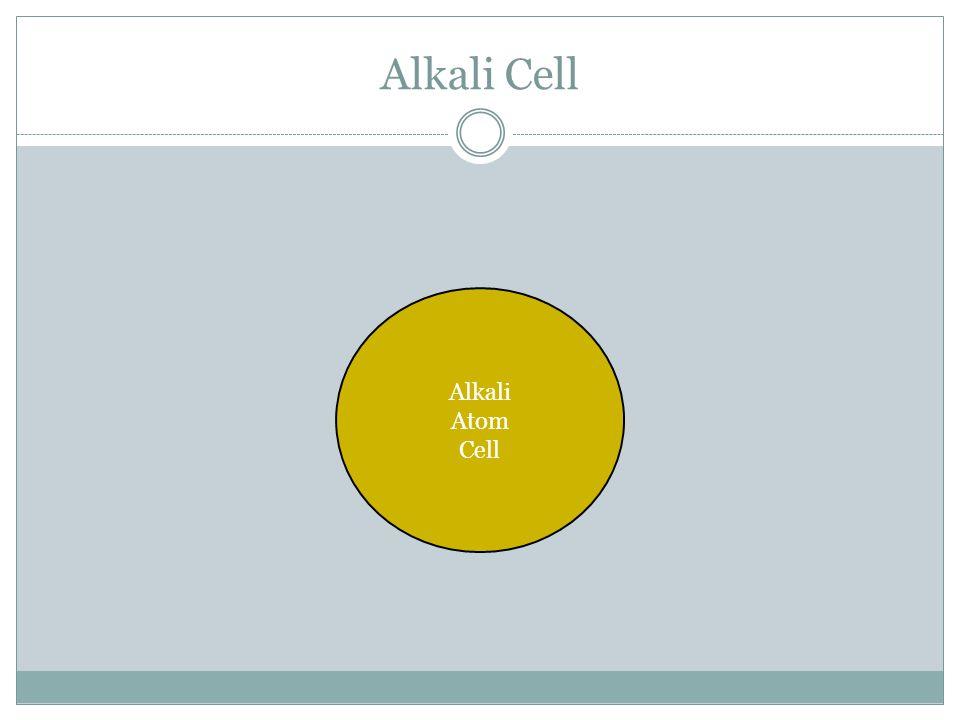 Alkali Cell Alkali Atom Cell