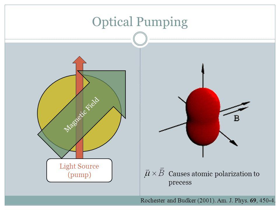 References Black, E.D. (2004). Optical Pumping.