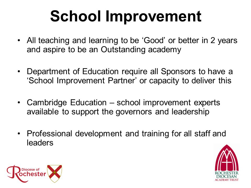 School Improvement All teaching and learning to be 'Good' or better in 2 years and aspire to be an Outstanding academy Department of Education require