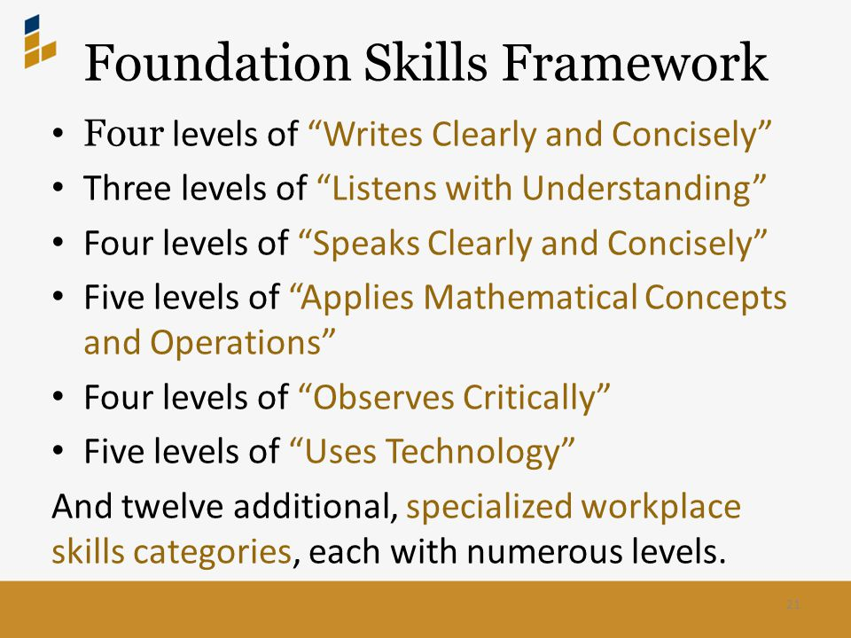 Foundation Skills Framework Four levels of Writes Clearly and Concisely Three levels of Listens with Understanding Four levels of Speaks Clearly and Concisely Five levels of Applies Mathematical Concepts and Operations Four levels of Observes Critically Five levels of Uses Technology And twelve additional, specialized workplace skills categories, each with numerous levels.