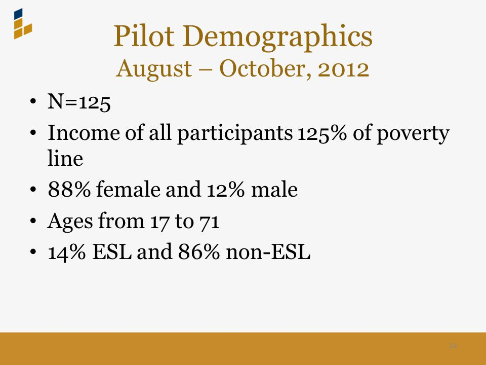 Pilot Demographics August – October, 2012 N=125 Income of all participants 125% of poverty line 88% female and 12% male Ages from 17 to 71 14% ESL and 86% non-ESL 24