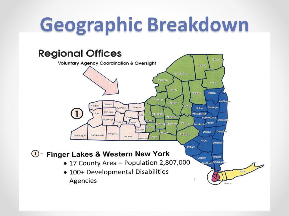 Geographic Breakdown