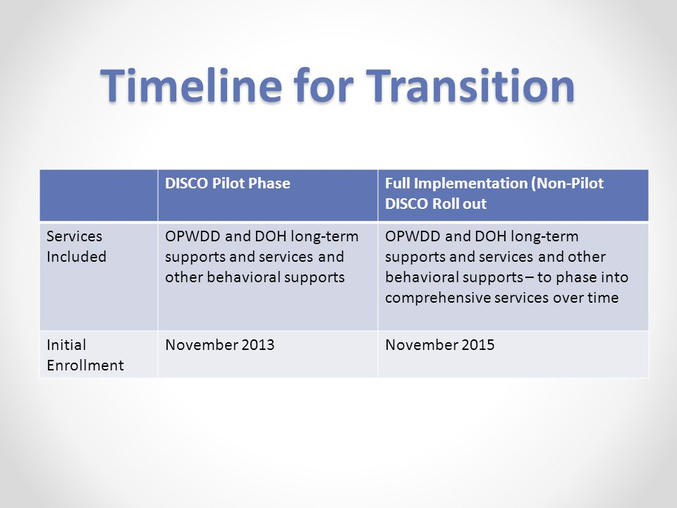 Timeline for Transition DISCO Pilot PhaseFull Implementation (Non-Pilot DISCO Roll out Services Included OPWDD and DOH long-term supports and services and other behavioral supports OPWDD and DOH long-term supports and services and other behavioral supports – to phase into comprehensive services over time Initial Enrollment November 2013November 2015