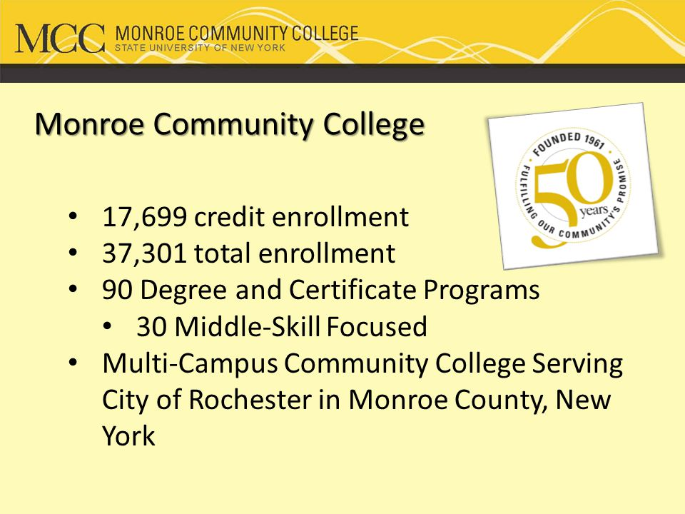 Monroe Community College 17,699 credit enrollment 37,301 total enrollment 90 Degree and Certificate Programs 30 Middle-Skill Focused Multi-Campus Community College Serving City of Rochester in Monroe County, New York