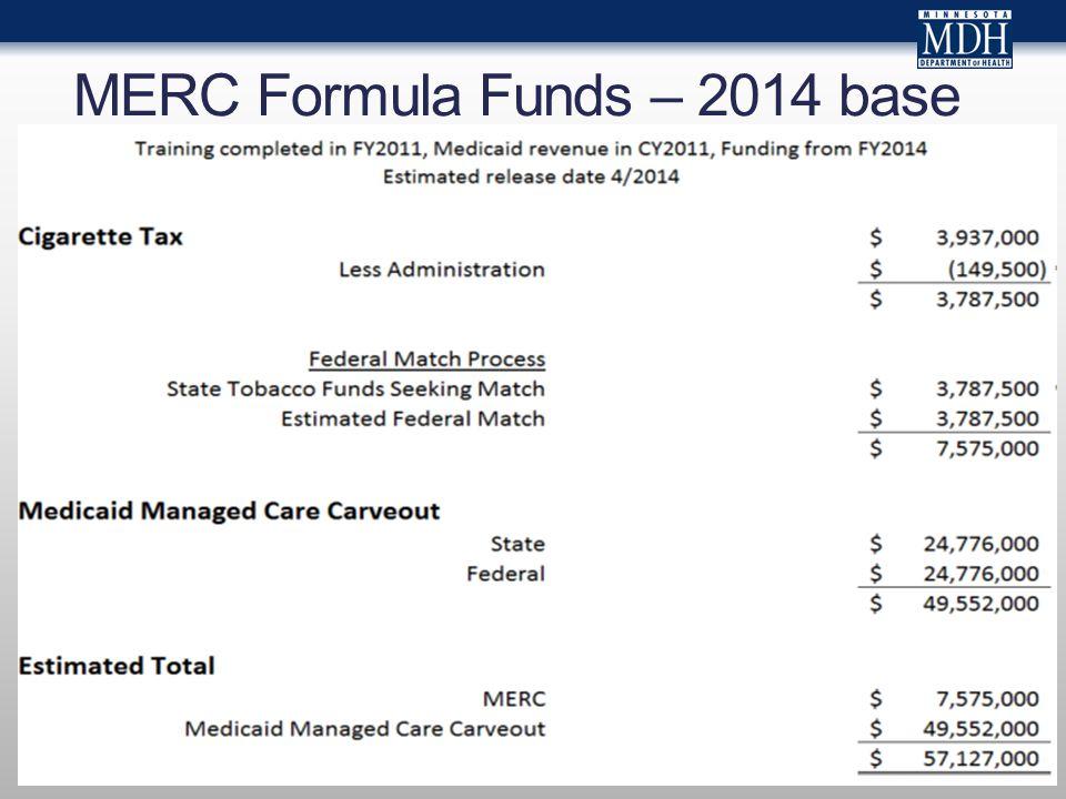 MERC Formula Funds – 2014 base